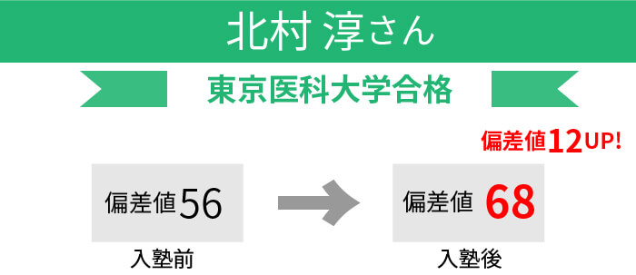 東京医科大学合格の伸び率